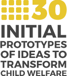 30 Initial prototypes of ideas to transform child welfare