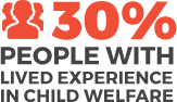 30% People With Lived Experience In Child Welfare